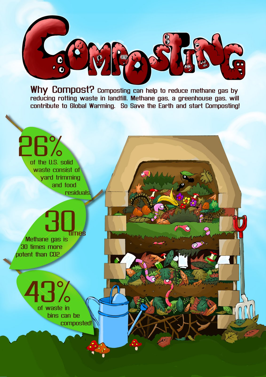 composting poster